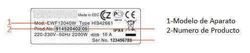 Modelo Etiqueta Electrodoméstico Thermomix